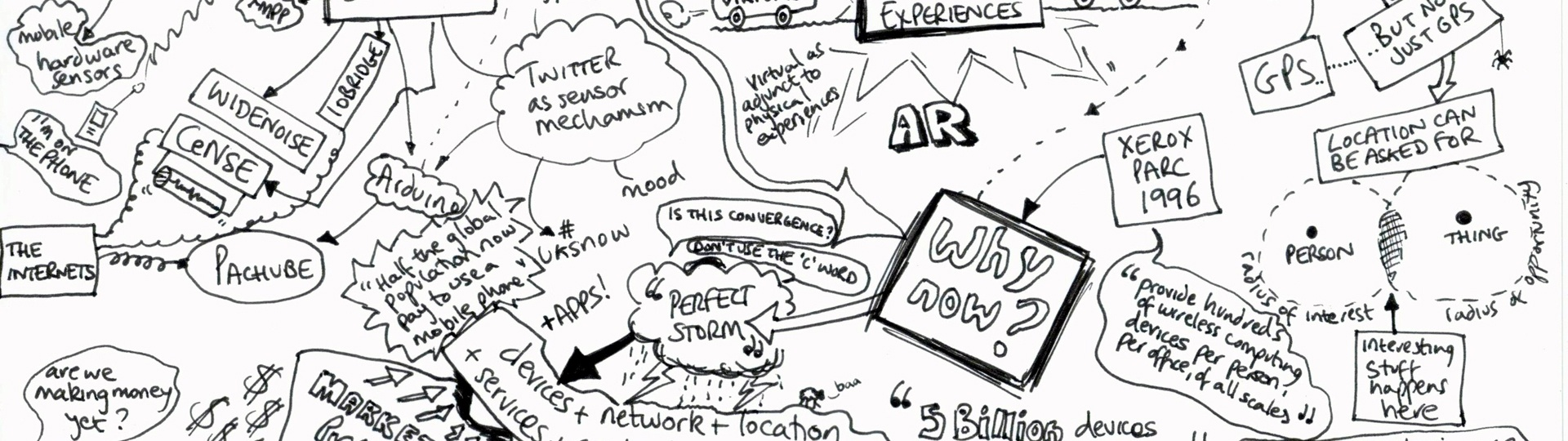 Internet of Things by Jeffrey Zeldman/Flickr, Creative Commons